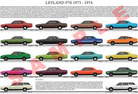 Leyland P76 expanded model chart 1973 to 1974 Deluxe Super E