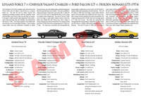 Leyland Force 7 vs. Chrysler Valiant Charger vs.Ford Falcon