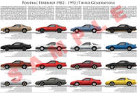 Pontiac Firebird third generation model chart poster