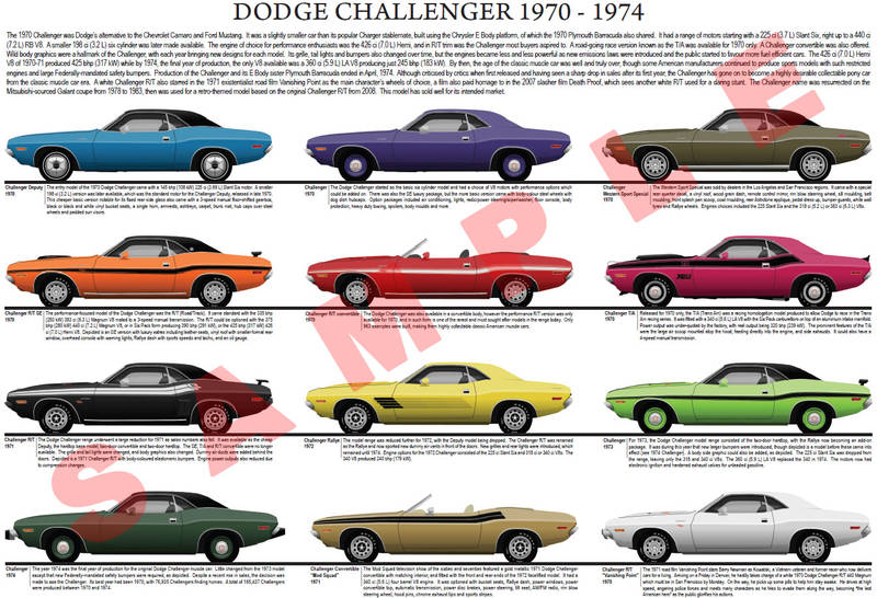 Dodge Challenger muscle car model chart
