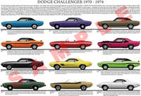 Dodge Challenger muscle car model chart poster