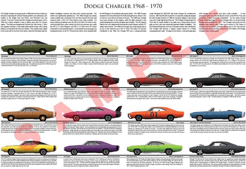 All Models Of The Dodge Charger Best Electronic 2017