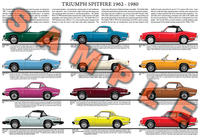 Triumph Spitfire production history poster print