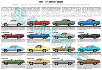 Mercury Cougar 1971 to 1973 production history poster GT XR7