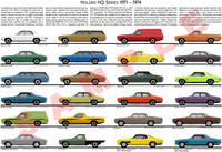 Holden HQ series expanded model chart poster print Kingswood
