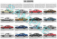 Ford Thunderbird 1983 to 1988 production history poster