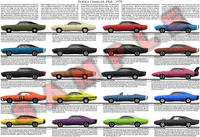 Dodge Charger model chart 1968-1970 poster