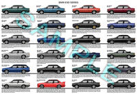 BMW E30 series production history poster 1982 to 1994 M3 EVO