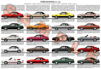 Ford Fox Mustang evolution poster 1979 to 1986 Four Eyes GT