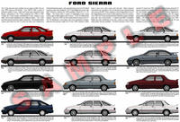 Ford Sierra XR4i RS RS500 Cosworth Perana XR6 XR8 car poster