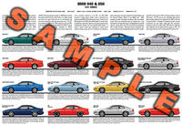 BMW E31 8 Series 850 & 840 car production history poster