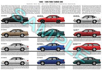 Ford Taurus SHO 1989 to 1995 production history poster print