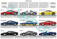 Ferrari 348 Production History Poster - TB TS GTB GTS Zagato