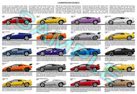 Lamborghini Diablo production history poster