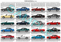Ford Fox Mustang evolution poster 1987 to 1993 LX GT Cobra R