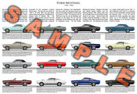 Ford Mustang 1964 - 1966 production history poster print