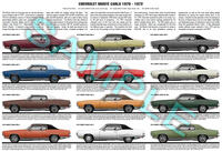 Chevrolet Monte Carlo first gen 1970 to 1972 history poster