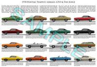 1970 Pontiac GTO The Judge Tempest LeMans Sport GT-37 poster