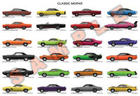 Classic American Mopar poster - Charger, Road Runner, Duster