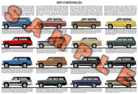 Jeep Cherokee SJ 1974 to 1983 evolution poster Chief Pioneer
