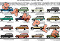 Jeep Wagoneer evolution model chart poster