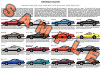 Chevrolet Camaro third generation production history poster