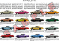 Plymouth Duster evolution poster 1970 to 1976