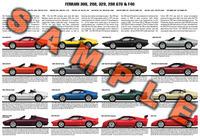Ferrari 308 208 328 288 GTO F40 model chart poster GTB GTS