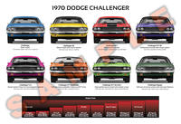 1970 Dodge Challenger muscle car poster and engine chart