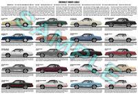 Chevrolet Monte Carlo 4th gen 1981-1988 Gbody history poster