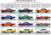Plymouth Road Runner & Superbird production history poster