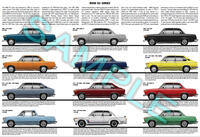 BMW 02 Series production history poster 1966 to 1977 2002 Ti
