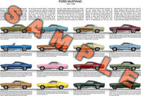 Ford Mustang 1967 to 1968 poster - production overview