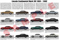 Lincoln Continental Mark VII evolution poster