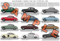 Jaguar Mark 1 & 2 240 340 S-Type production history poster