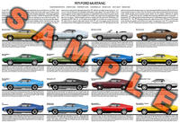 1971 Ford Mustang model year poster print Mach 1 Boss 351 CJ