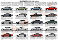 Holden VN Commodore series model chart poster