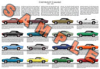 Chevrolet Camaro first gen production history poster