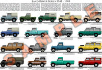 Land Rover series model chart poster