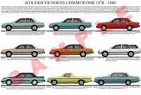 Holden VB Commodore series model chart 1978 - 1980 poster