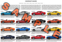 Chevrolet Camaro 5th gen production history poster print