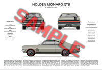 Holden HK Monaro GTS 3-Way Customised Poster Print