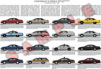 Chevrolet Caprice 4th generation Impala SS poster print