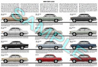 BMW New Class production history poster 1962 to 1971 2002 Ti