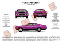 Ford XB Falcon personalised 3-view print GT Fairmont 351 GS