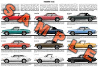 Triumph Stag poster - production history Mki MkII 4x4