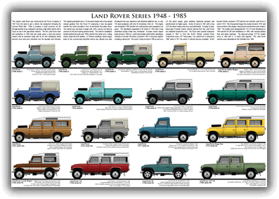 Land Rover model chart poster print